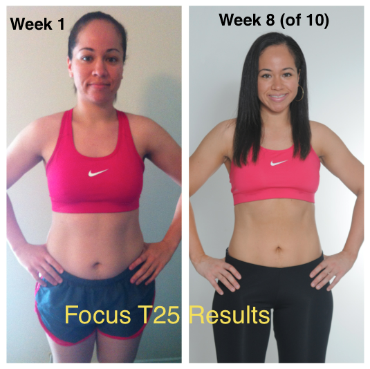 Shaun T Focus T25 Results Before And After Pic
